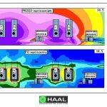 Ekspertyza akustyczna - przykładowe mapy rozkładu pola akustycznego w hali produkcyjnej PRZED i PO proponowanym wyciszeniu